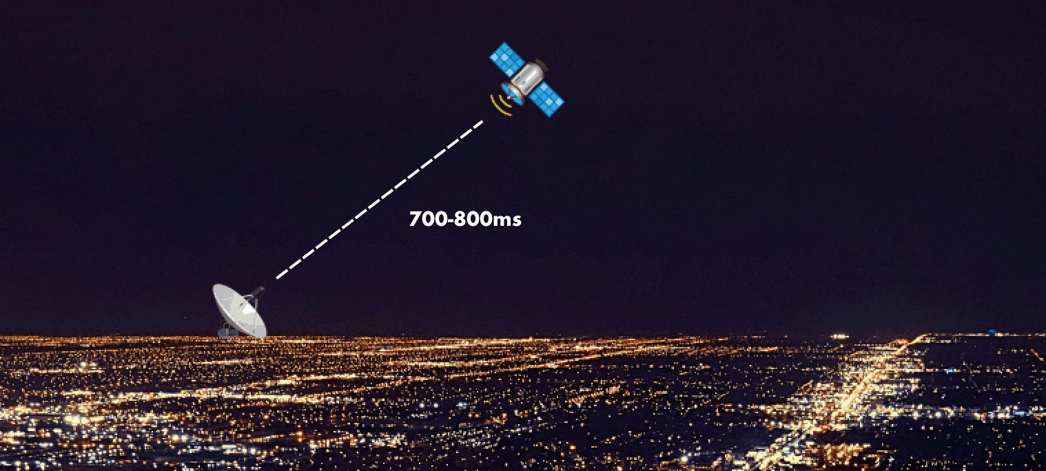 Illustration demonstrating satellite latency.