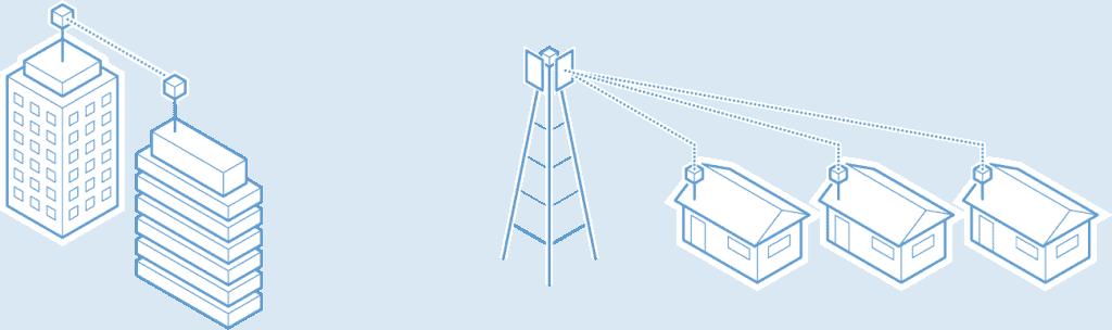 Wireless Connnection types
