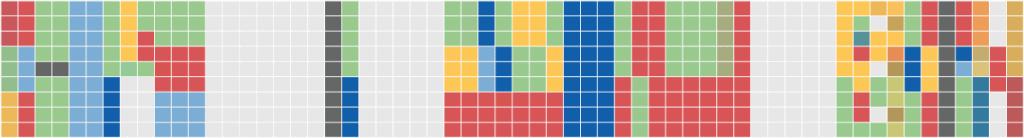 Crowded spectrum