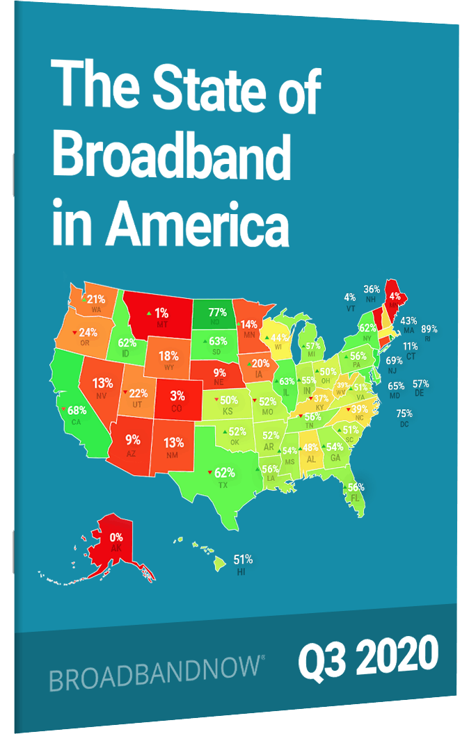 The State of Broadband in America, Q3 2020