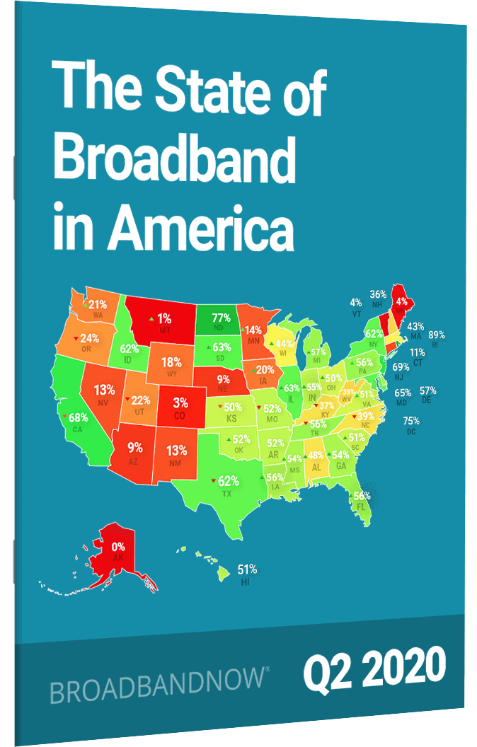 The State of Broadband in America, Q2 2020