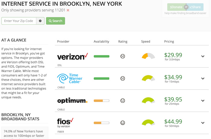 screenshot of BroadbandNow search results in NYC